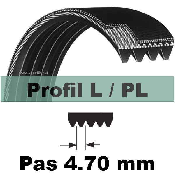 COURROIES STRIEES PL - PAS 4,70 mm