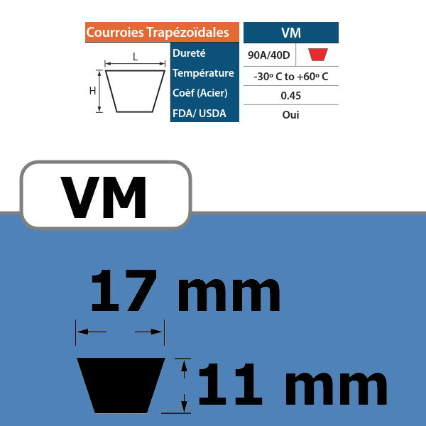 COURROIE TRAPEZOIDALE VM17+SG THERMOSOUDABLE