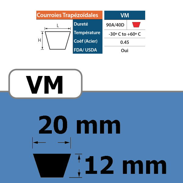 COURROIE TRAPEZOIDALE VM20 THERMOSOUDABLE