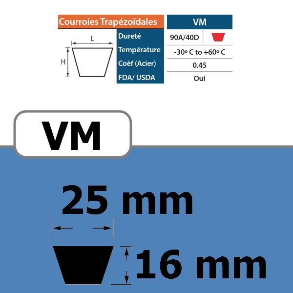 COURROIE TRAPEZOIDALE VM25 THERMOSOUDABLE
