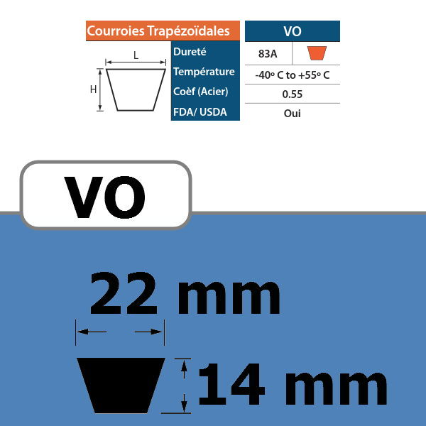 COURROIE TRAPEZOIDALE VO22 THERMOSOUDABLE