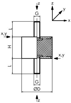 PLOT MALE/MALE 6x7 M3
